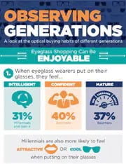 Observing Generations Infographic
